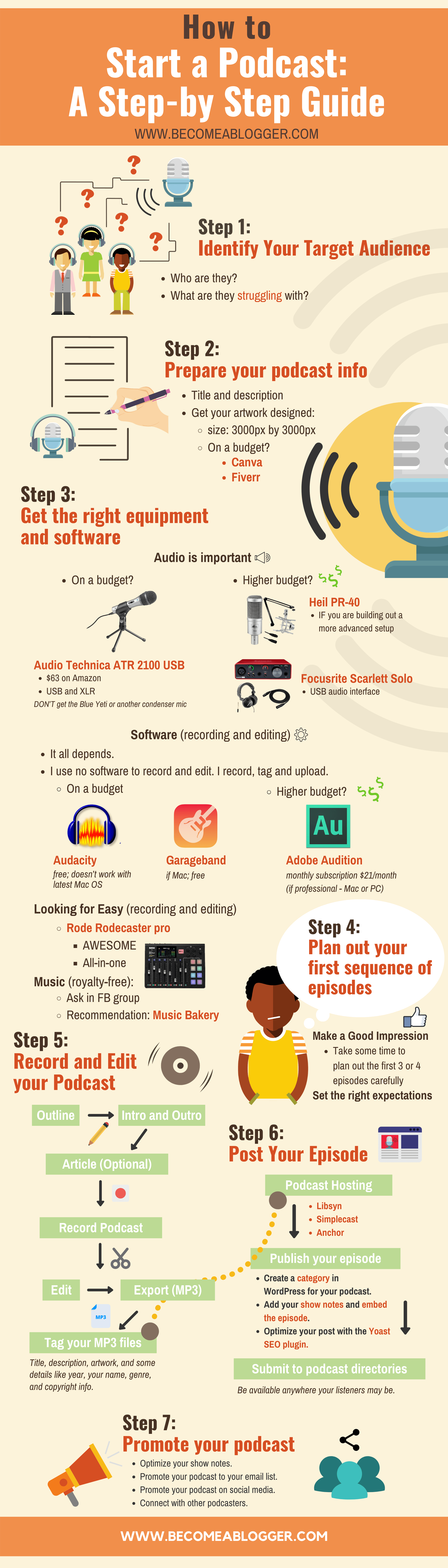 Infographic Start a Podcast