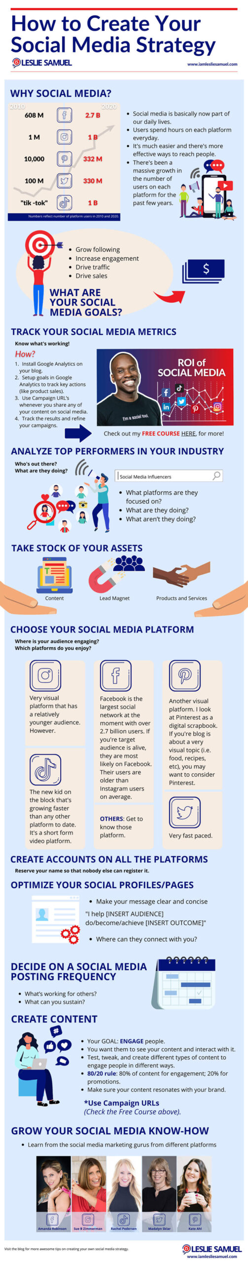 Infographic: How to Create Your Social Media Strategy